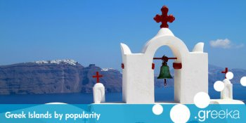 Greek popular islands